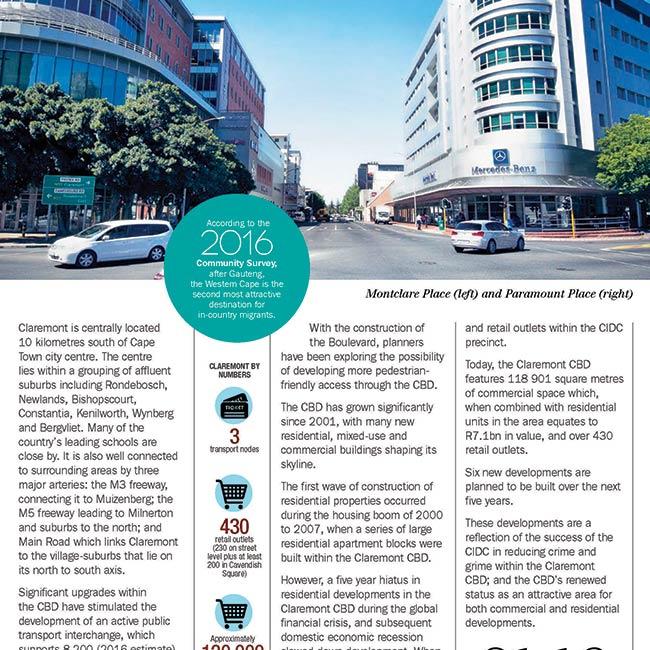 CIDC investment report